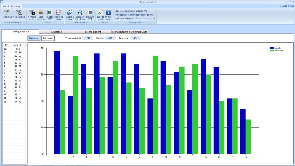 screenshot-modstatistiche-1024x576